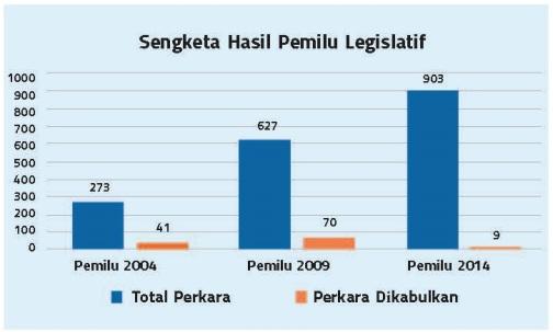 Foto Grafik